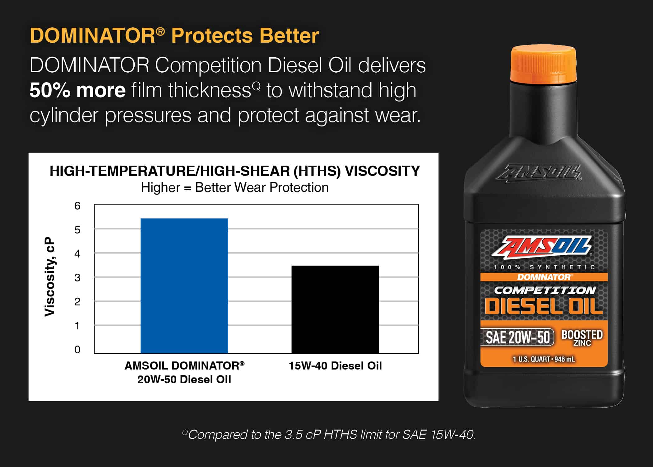 DOMINATOR® Competition Diesel Oil