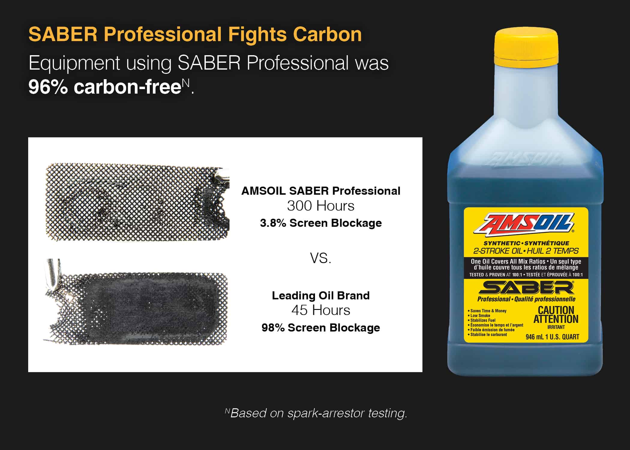 SABER® Professional Synthetic 2-Stroke Oil
