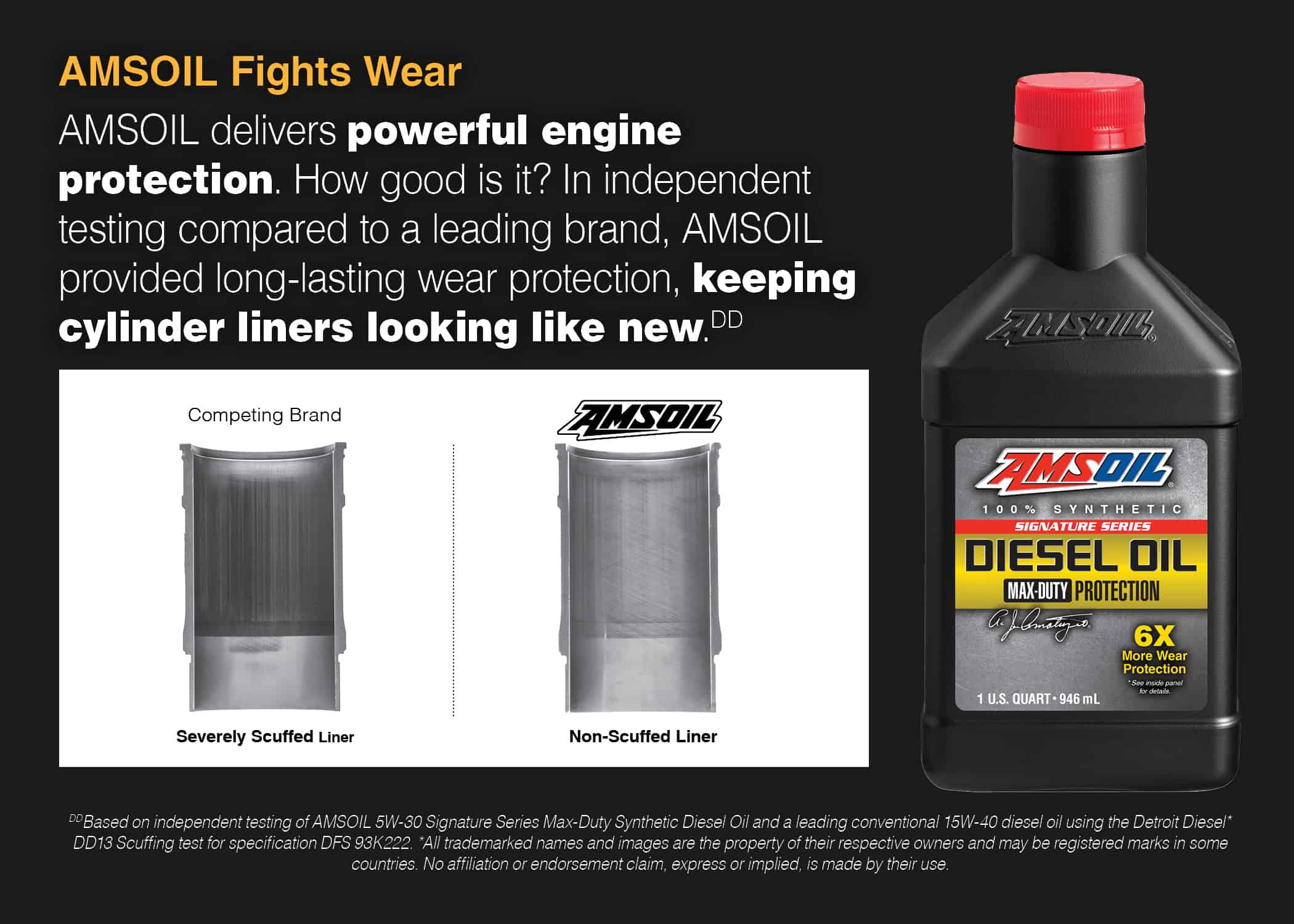 Signature Series Max-Duty Synthetic Diesel Oil